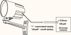 Уличный ИК-прожектор GERMIKOM GR-50 (12 Вт)
