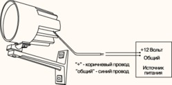 Уличный ИК-прожектор GERMIKOM GR-20 (6 Вт)